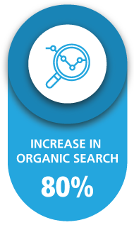 Organic Search - Hills Limited