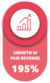 Growth - Hills Limited