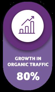 Organic traffic - Ashfield Bowling Club